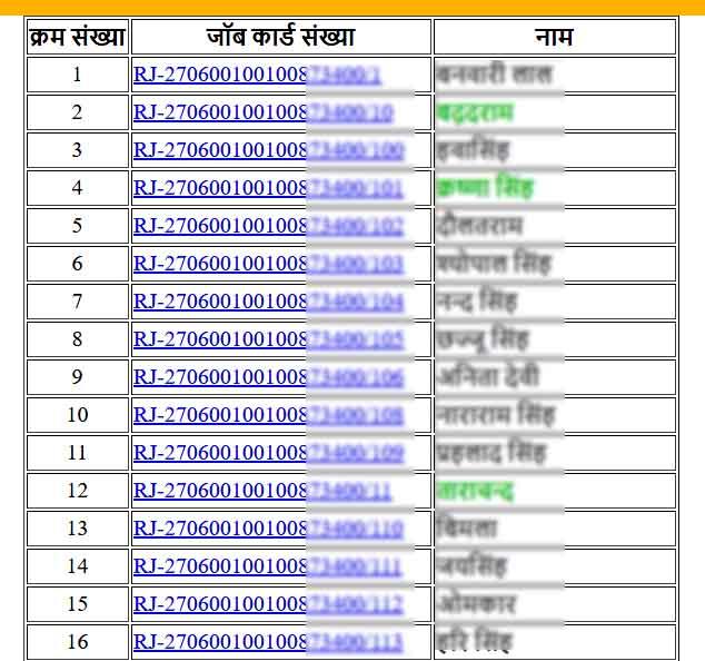MGNREGA Job Card Assam