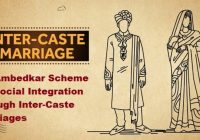 Inter Caste Marriage Yojana Maharashtra