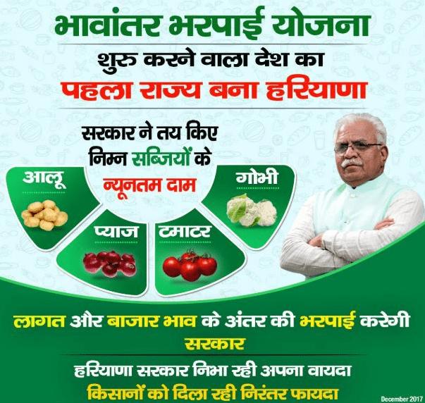 Haryana Bhavantar Bharpai Yojana
