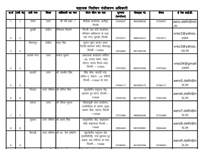 delhi Chief Electoral Officer Contact Details