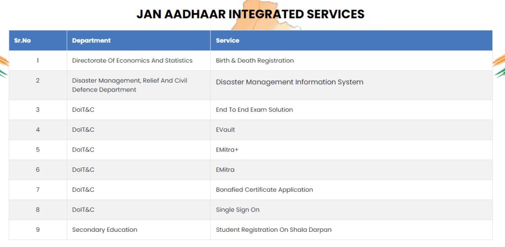 jan aadhaar integreated services