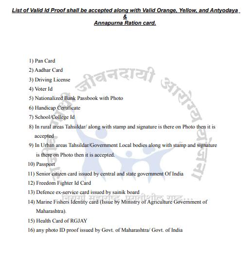 list of id proof