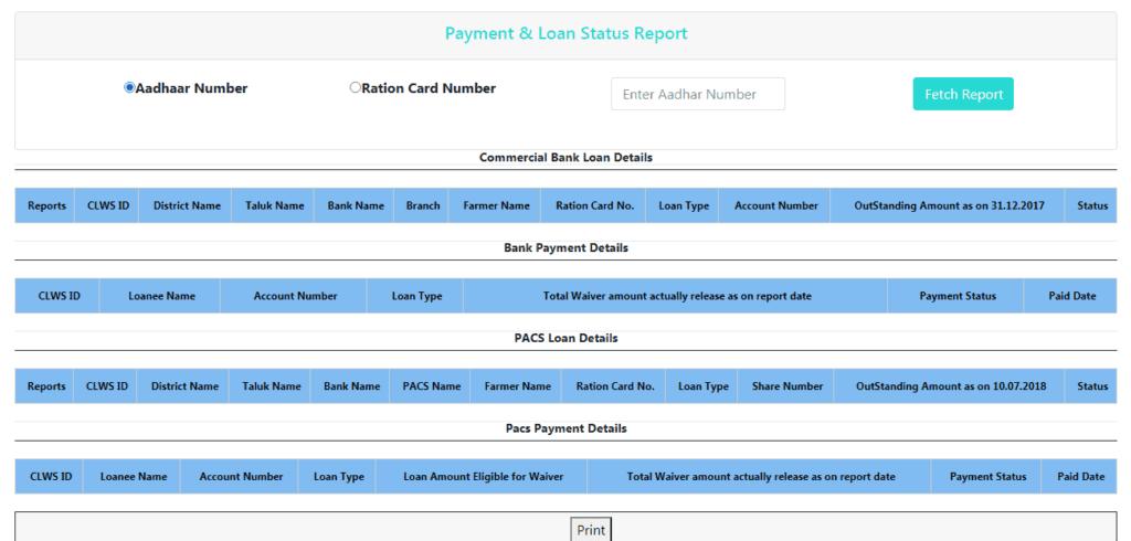 karnataka loan waiver scheme