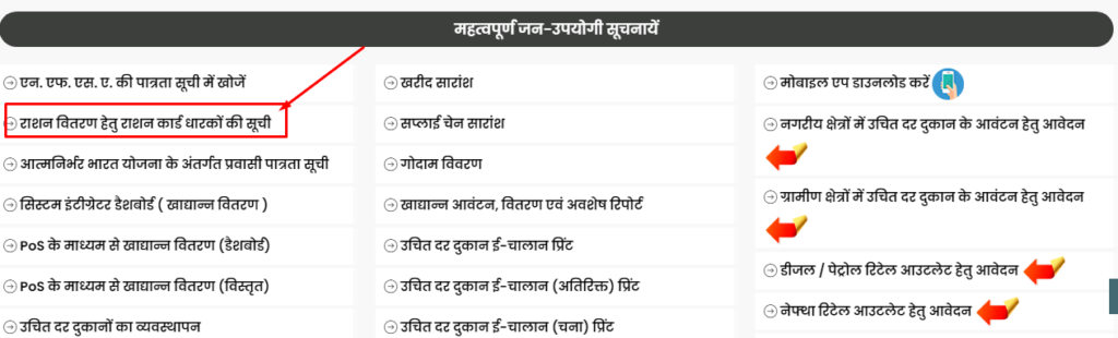 Uttar Pradesh Ration Card Holders List fcs.up.gov.in