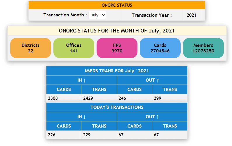 ONORC Status