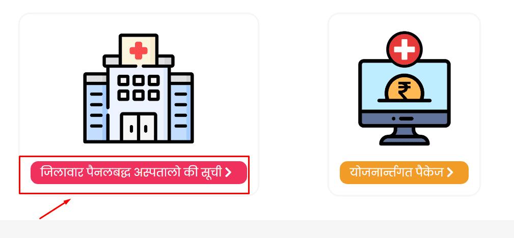 mukhymantri chiranjivi swasthya bima yojana panelbadh hospital