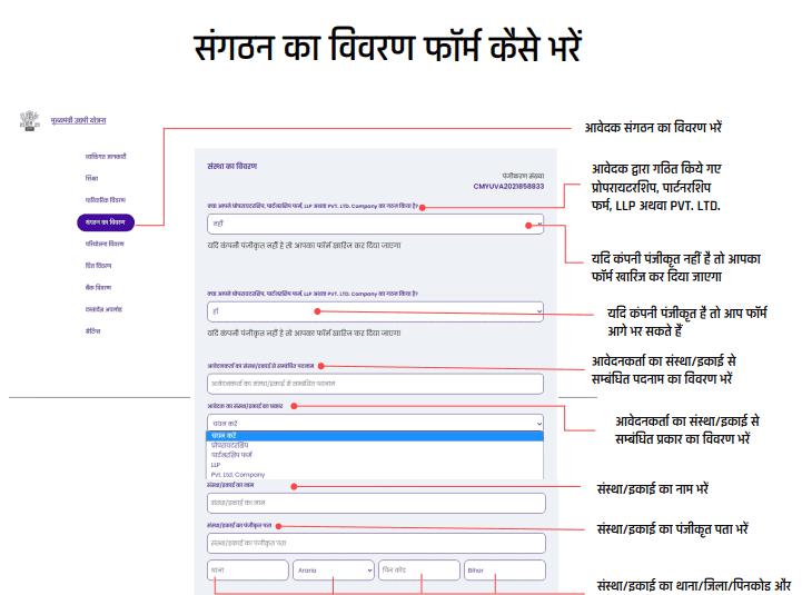 bihar mukhymantri yuva udyami yojana business information