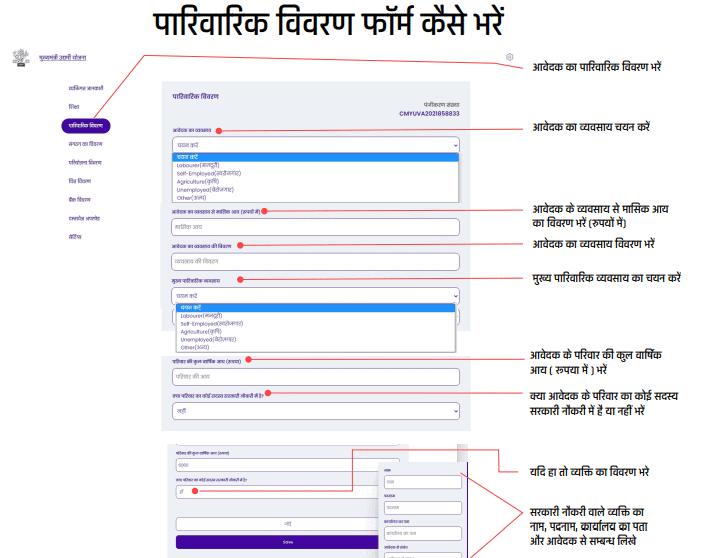 mukhya mantri udhyami yojana family information