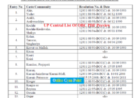 up central list obc