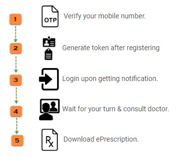 follow these steps to consult a doctor