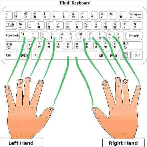 KrutiDev Hindi Font for keyboard